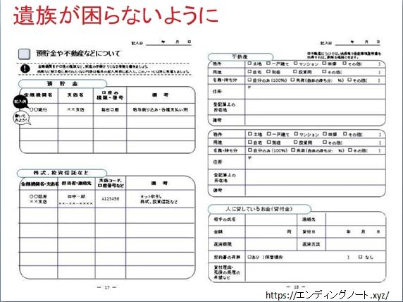 <財産について記録しておこう>エンディングノートの書き方と考え方23